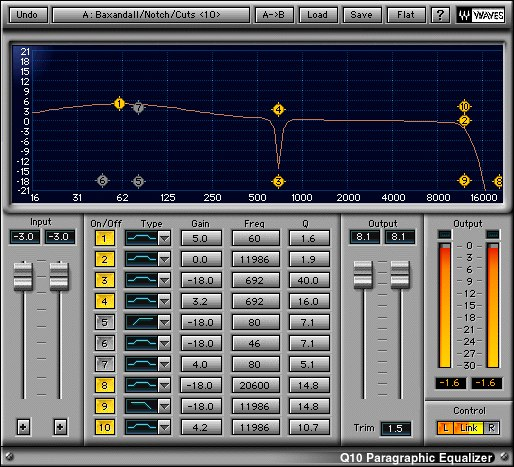 Waves EQ